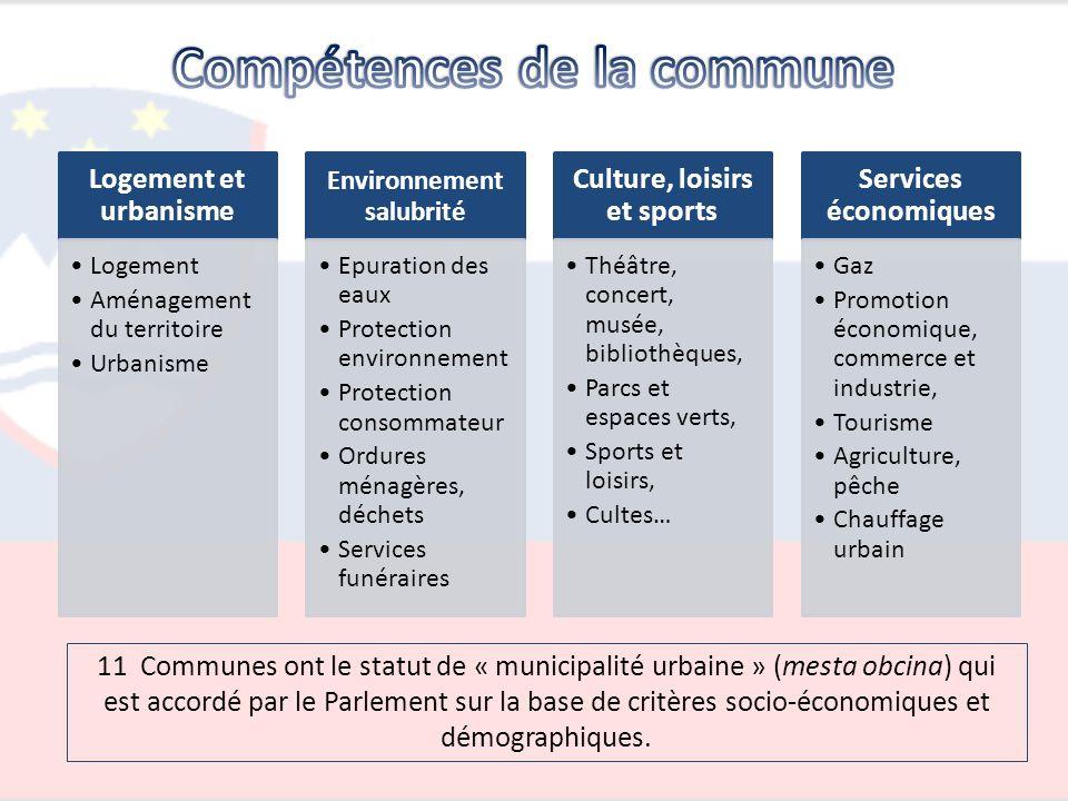 4 catégories de personnel dans ces administrations municipales: 1.Les fonctionnaires : le maire, le vice-maire et le secrétaire municipal.