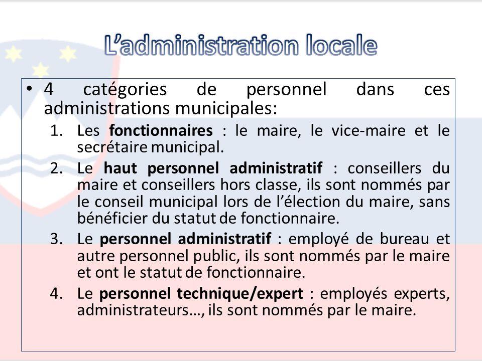 4 catégories de personnel dans ces administrations municipales: 1.Les fonctionnaires : le maire, le vice-maire et le secrétaire municipal. 2.Le haut p