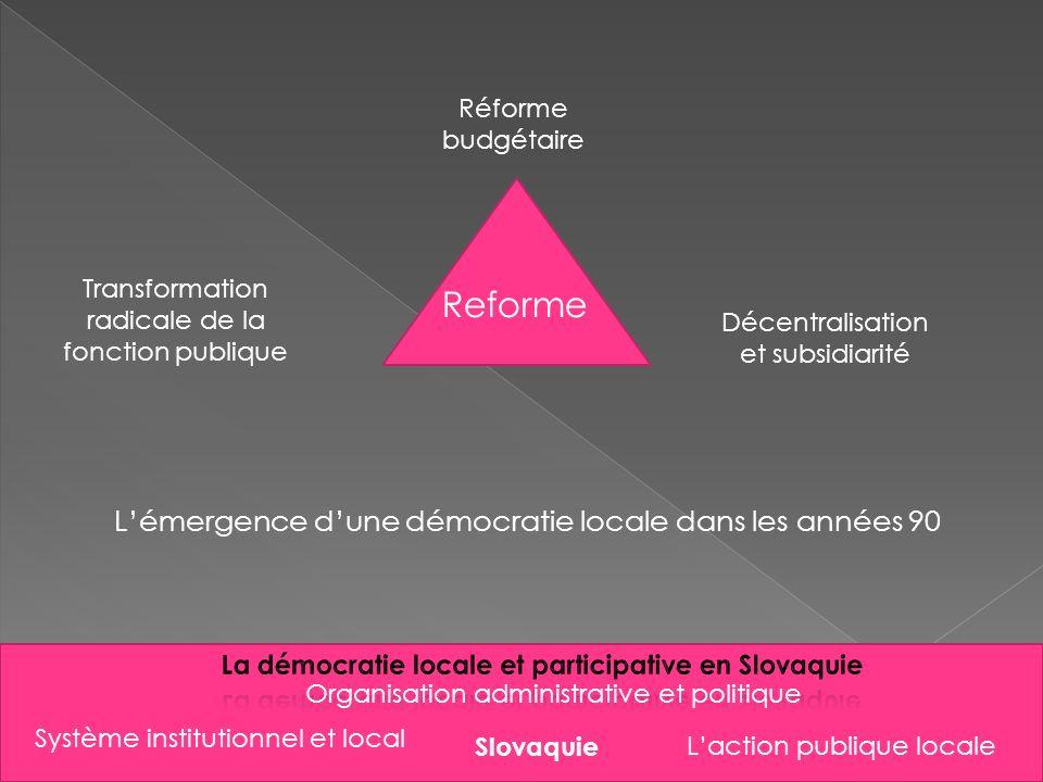 Lémergence dune démocratie locale dans les années 90 Slovaquie Organisation administrative et politique Laction publique locale Réforme budgétaire Décentralisation et subsidiarité Reforme Transformation radicale de la fonction publique Système institutionnel et local