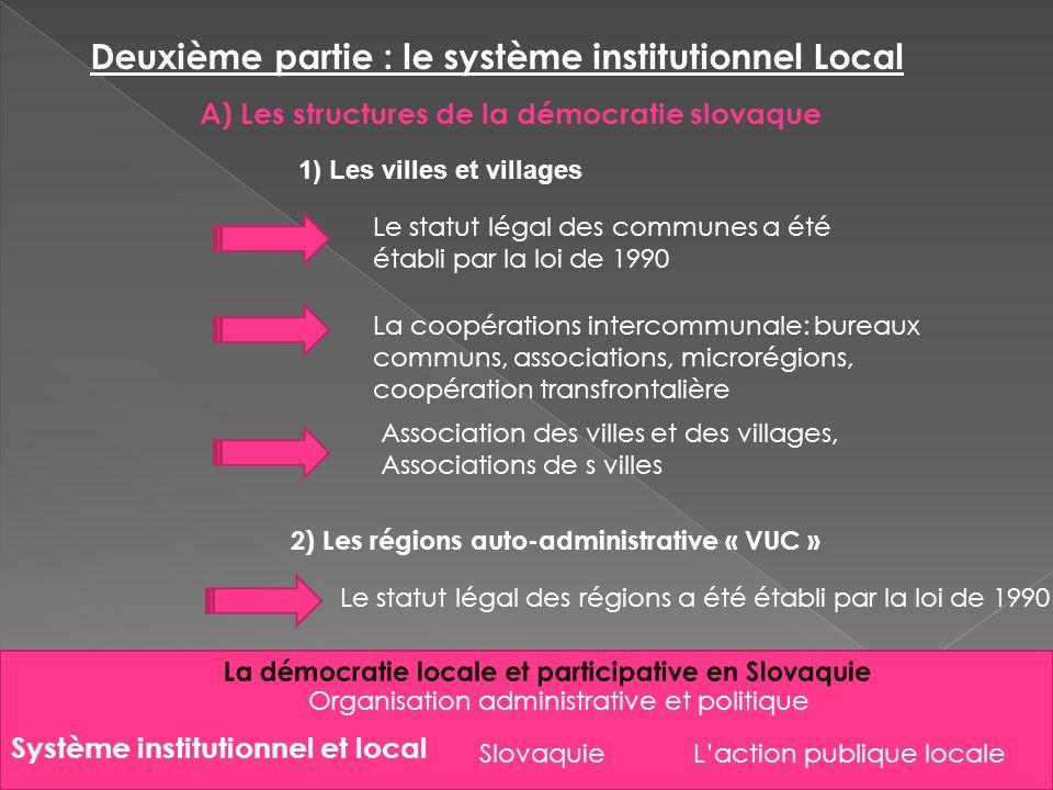 Slovaquie Organisation administrative et politique Deuxième partie : le système institutionnel Local A) Les structures de la démocratie slovaque 1) Le