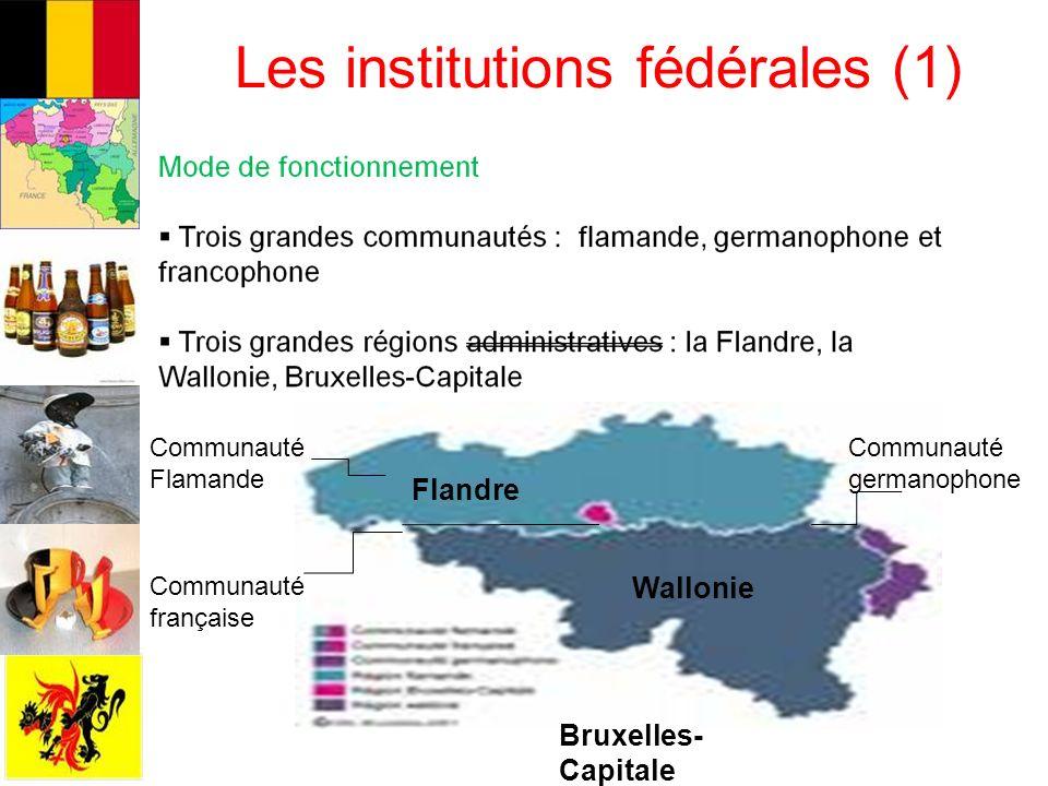 Les institutions fédérales (1) Communauté germanophone Communauté Flamande Flandre Wallonie Bruxelles- Capitale Communauté française