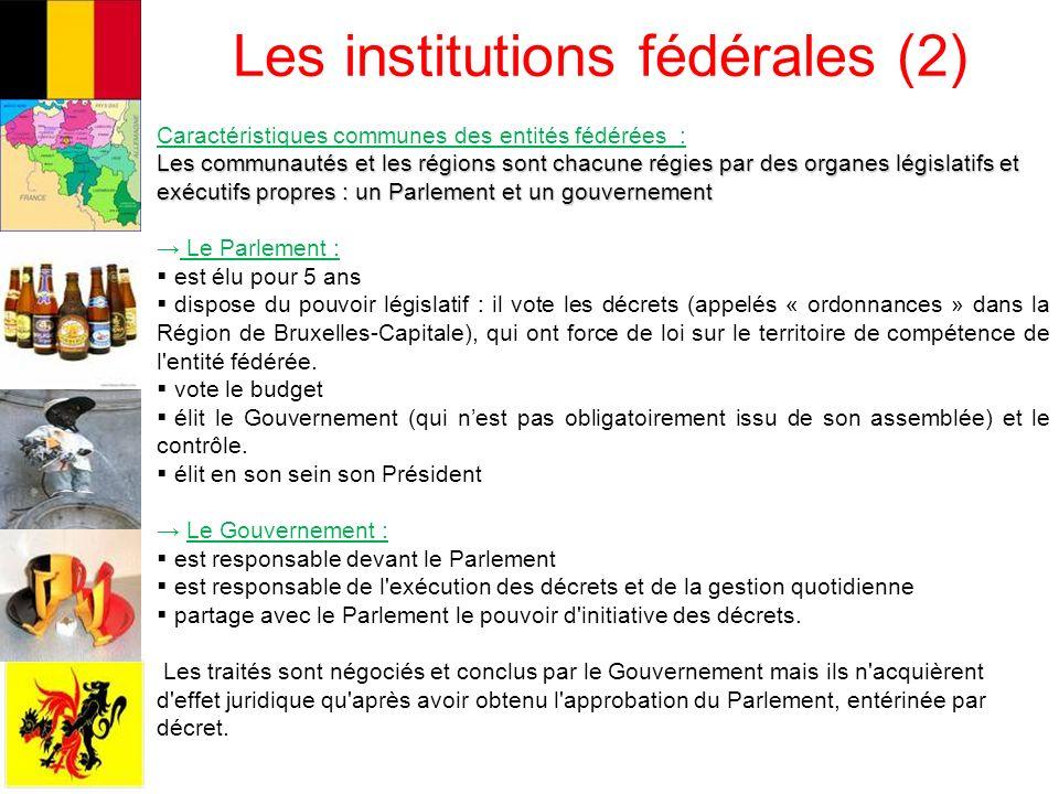 Organigramme institutionnel de la Belgique
