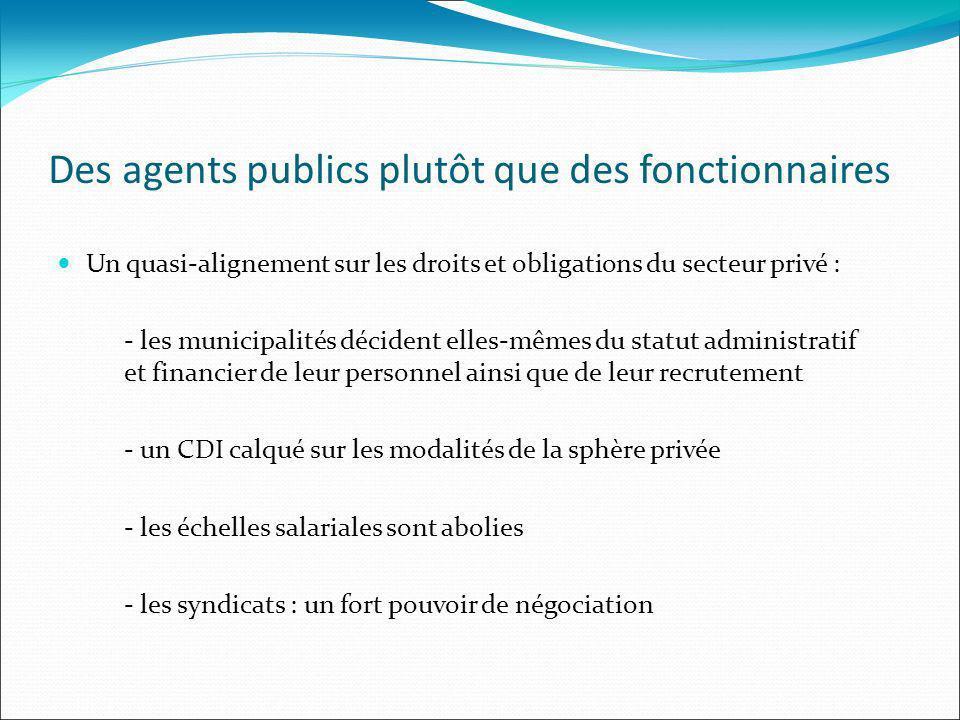 Des agents publics plutôt que des fonctionnaires Un quasi-alignement sur les droits et obligations du secteur privé : - les municipalités décident ell