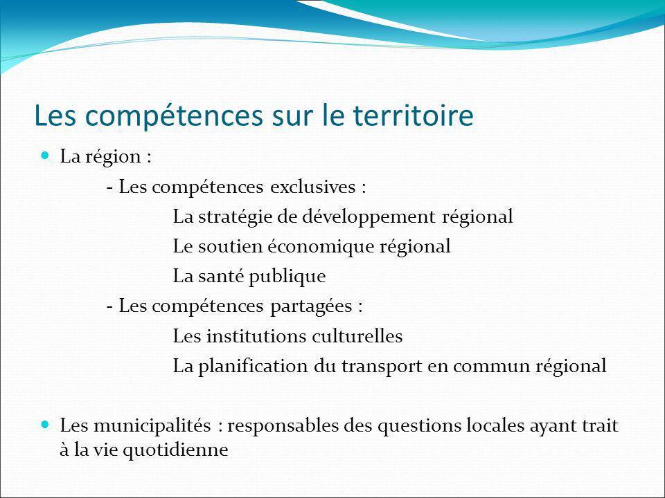 Les compétences sur le territoire La région : - Les compétences exclusives : La stratégie de développement régional Le soutien économique régional La