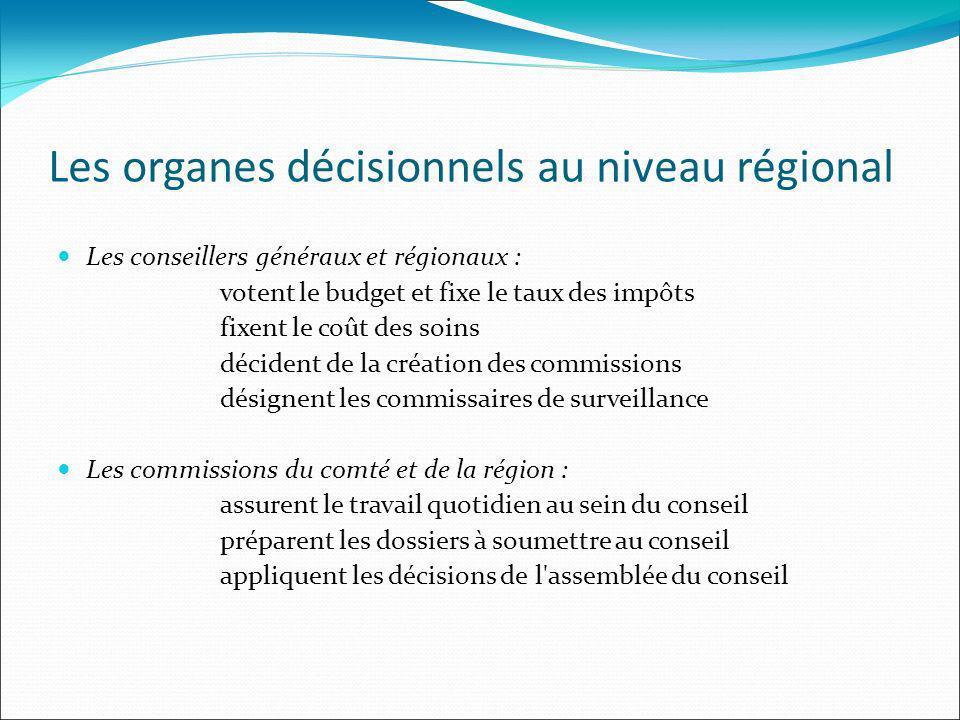 Les organes décisionnels au niveau régional Les conseillers généraux et régionaux : votent le budget et fixe le taux des impôts fixent le coût des soi