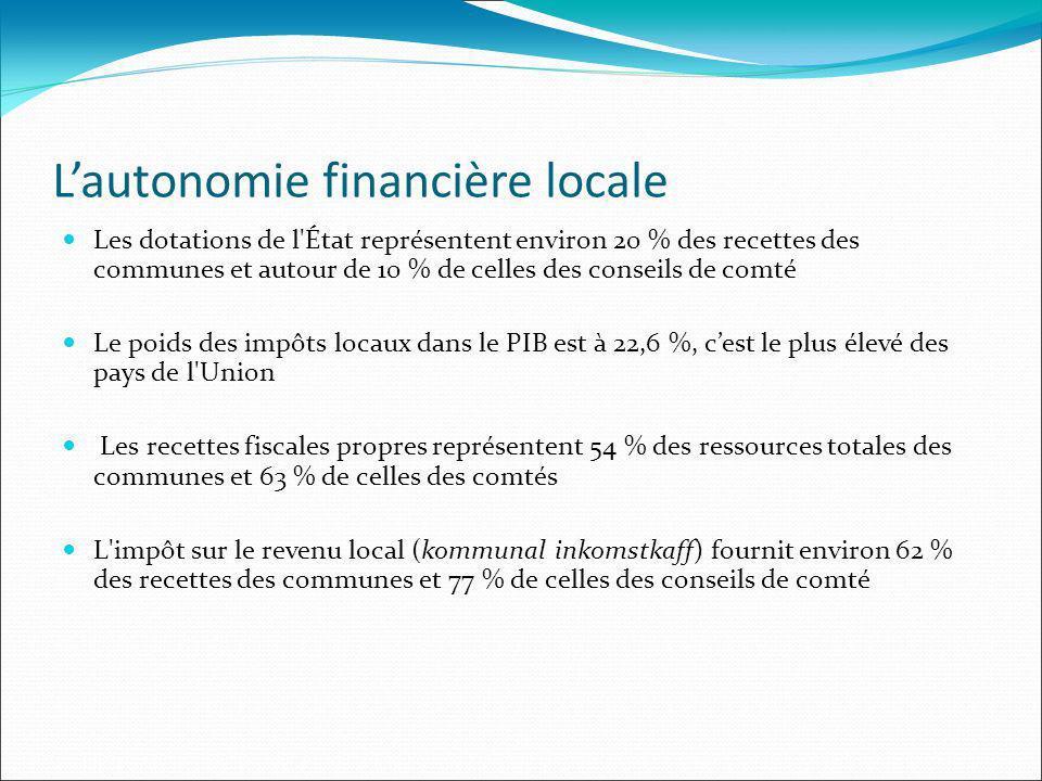 Lautonomie financière locale Les dotations de l'État représentent environ 20 % des recettes des communes et autour de 10 % de celles des conseils de c