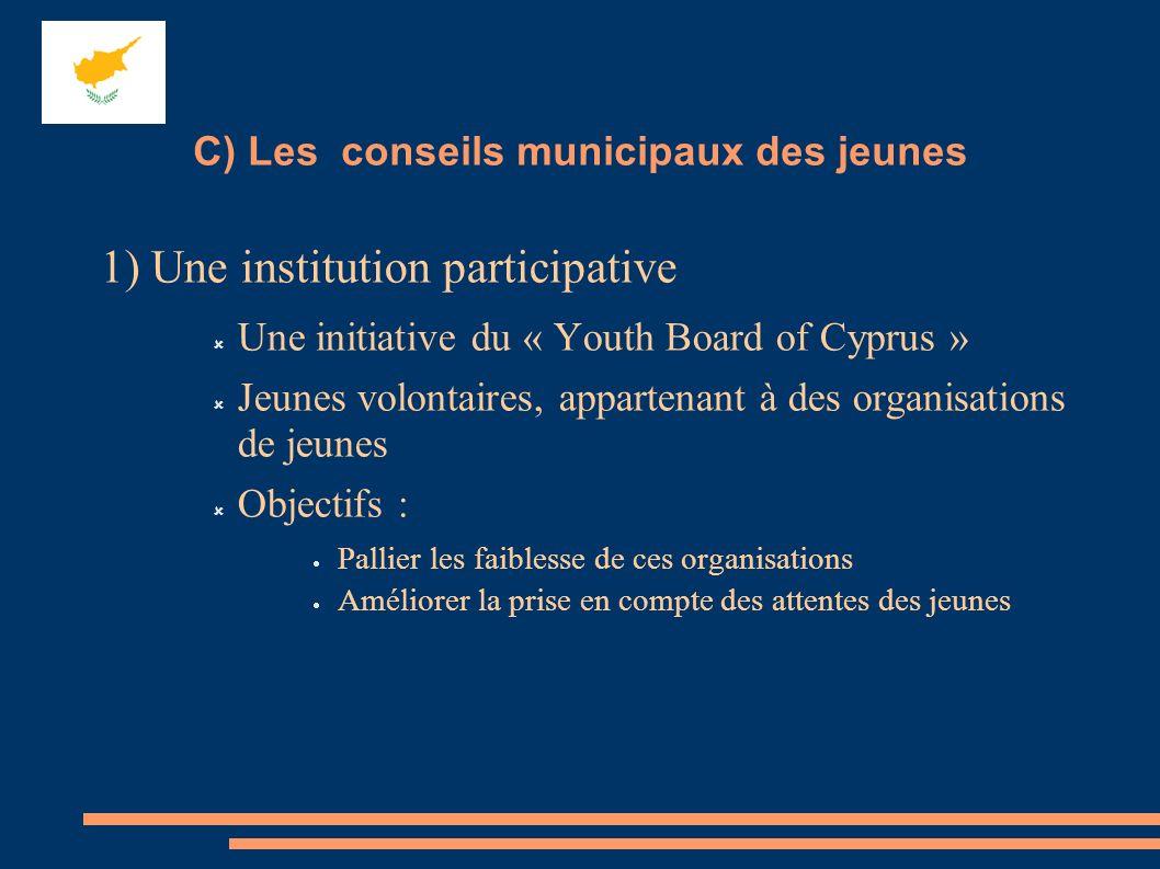 1) Une institution participative Une initiative du « Youth Board of Cyprus » Jeunes volontaires, appartenant à des organisations de jeunes Objectifs : Pallier les faiblesse de ces organisations Améliorer la prise en compte des attentes des jeunes C) Les conseils municipaux des jeunes