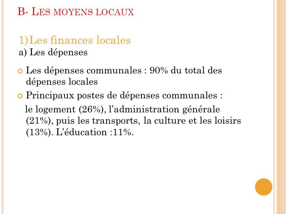 B- L ES MOYENS LOCAUX Les dépenses communales : 90% du total des dépenses locales Principaux postes de dépenses communales : le logement (26%), ladministration générale (21%), puis les transports, la culture et les loisirs (13%).