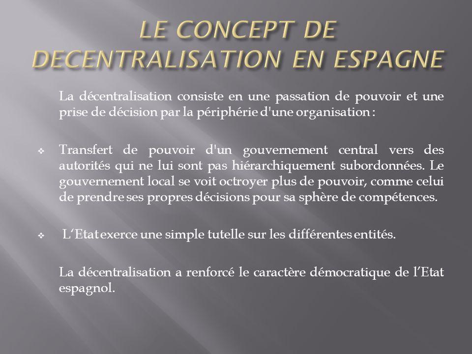 La décentralisation consiste en une passation de pouvoir et une prise de décision par la périphérie d'une organisation : Transfert de pouvoir d'un gou