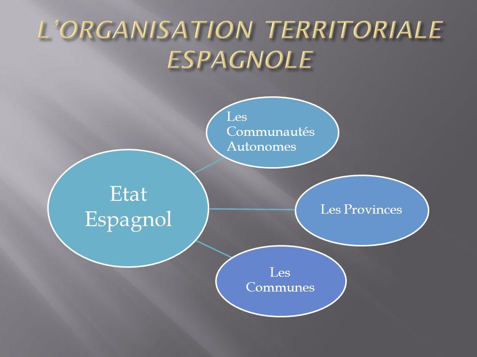 Les Communautés Autonomes Les Provinces Les Communes Etat Espagnol