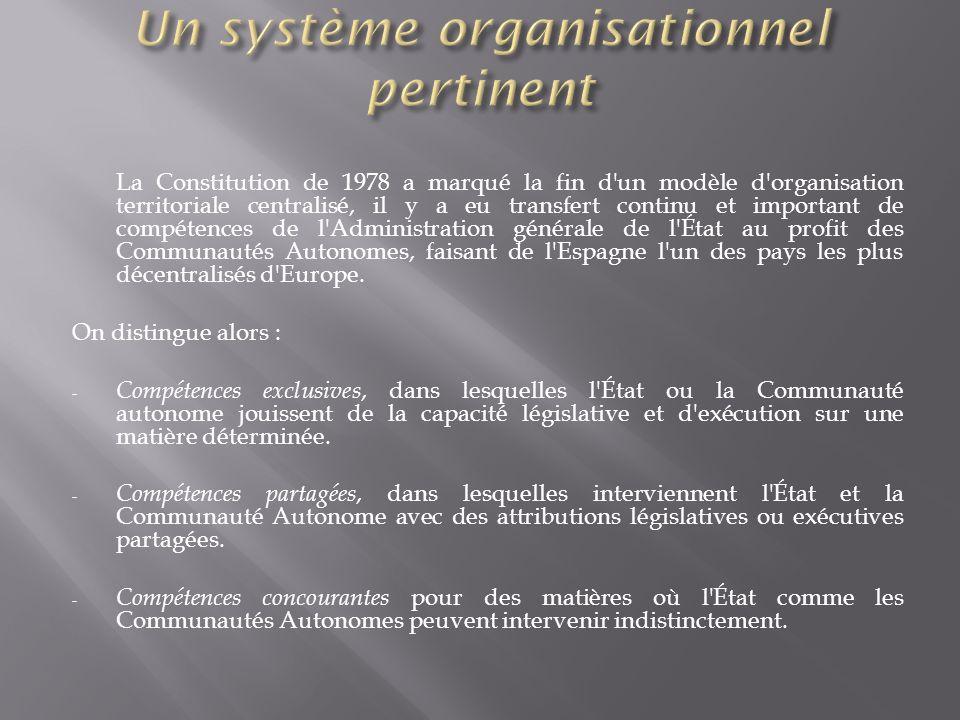 La Constitution de 1978 a marqué la fin d'un modèle d'organisation territoriale centralisé, il y a eu transfert continu et important de compétences de