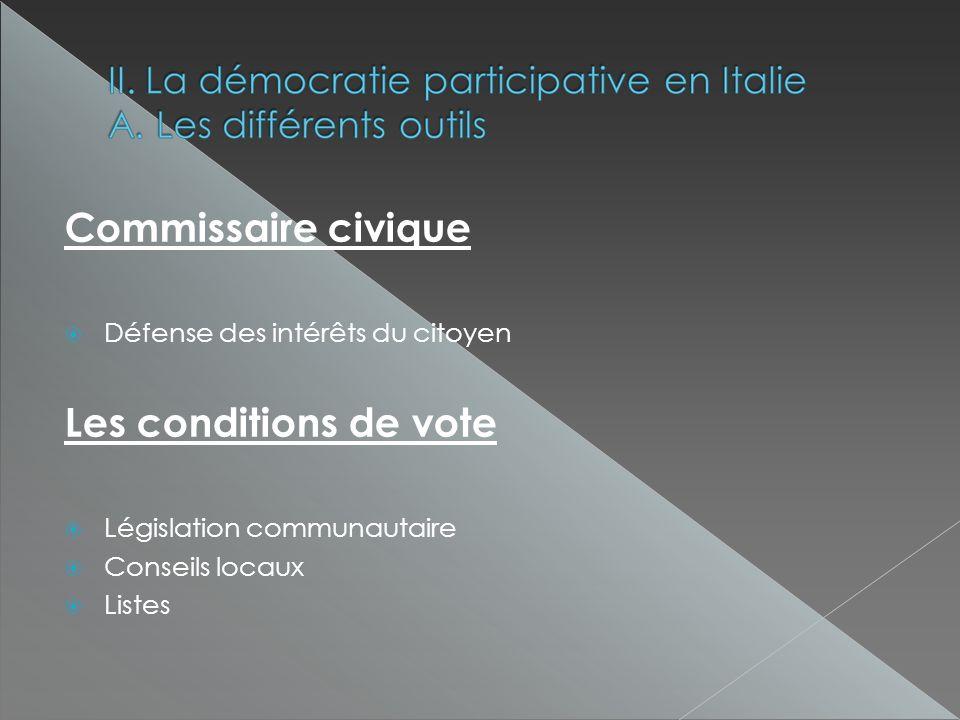 Commissaire civique Défense des intérêts du citoyen Les conditions de vote Législation communautaire Conseils locaux Listes