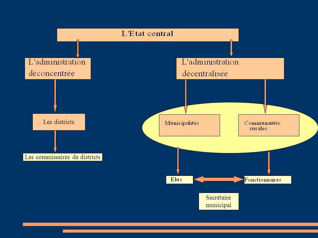 Les districts Secrétaire municipal Les commissaires de districts