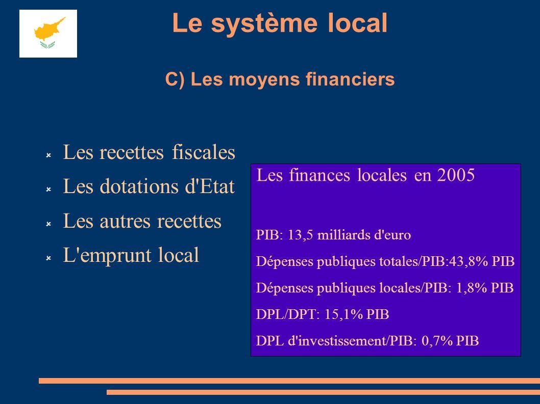 Le système local C) Les moyens financiers Les recettes fiscales Les dotations d Etat Les autres recettes L emprunt local Les finances locales en 2005 PIB: 13,5 milliards d euro Dépenses publiques totales/PIB:43,8% PIB Dépenses publiques locales/PIB: 1,8% PIB DPL/DPT: 15,1% PIB DPL d investissement/PIB: 0,7% PIB