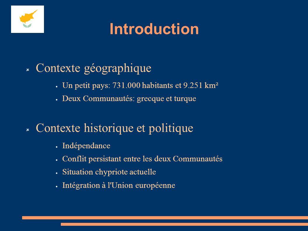Introduction Contexte géographique Un petit pays: 731.000 habitants et 9.251 km² Deux Communautés: grecque et turque Contexte historique et politique