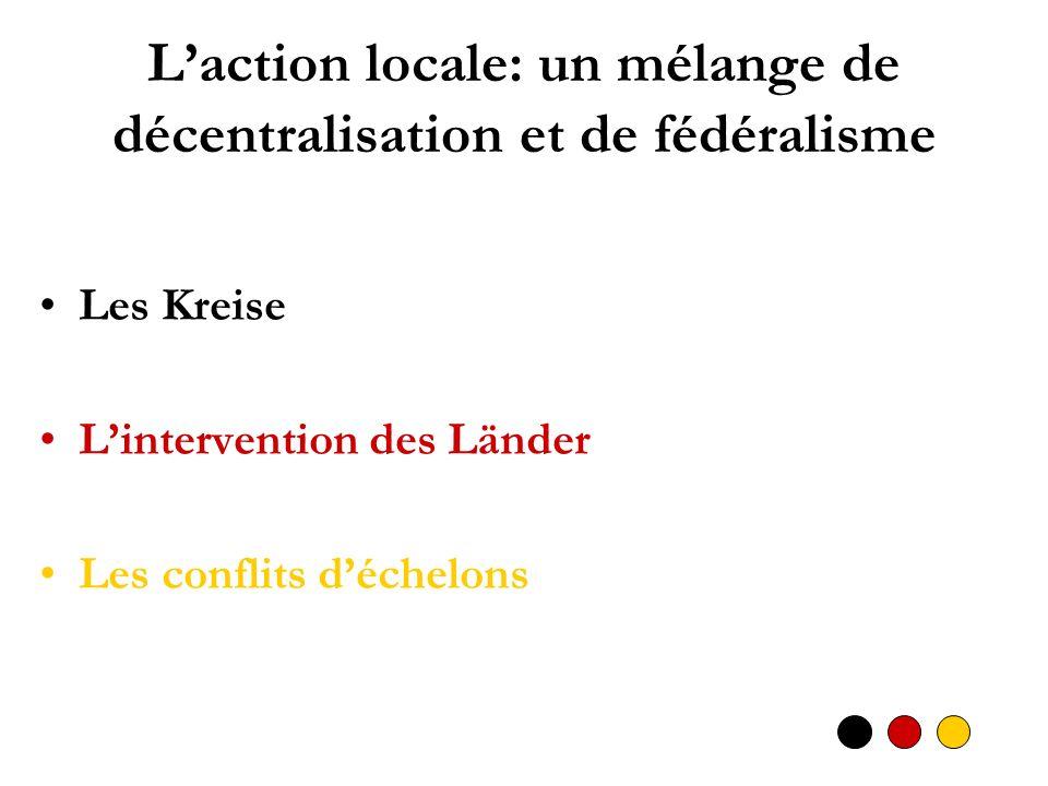 Laction locale: un mélange de décentralisation et de fédéralisme Les Kreise Lintervention des Länder Les conflits déchelons