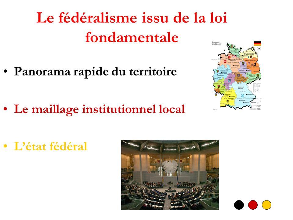Le fédéralisme issu de la loi fondamentale Panorama rapide du territoire Le maillage institutionnel local Létat fédéral