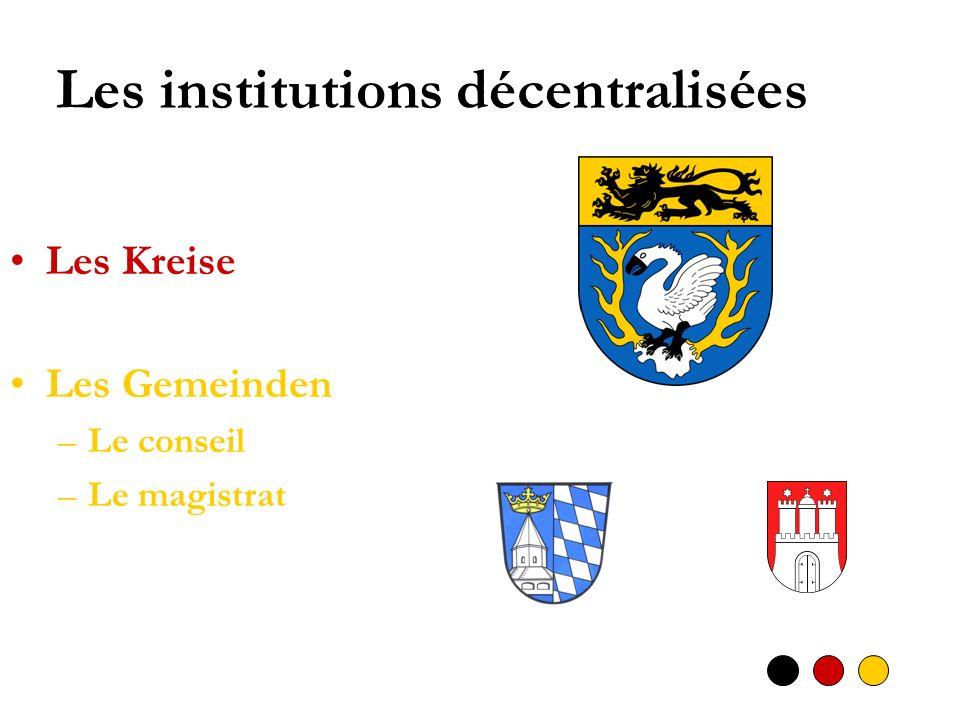 Les institutions décentralisées Les Kreise Les Gemeinden –Le conseil –Le magistrat