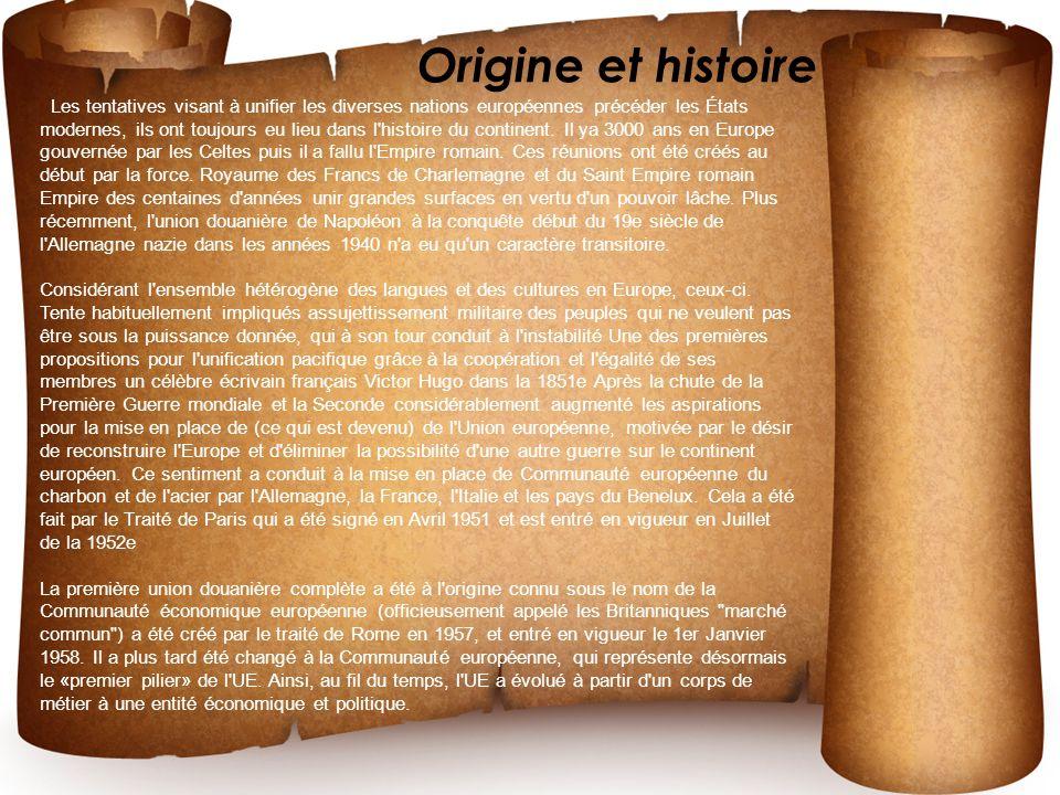 Les tentatives visant à unifier les diverses nations européennes précéder les États modernes, ils ont toujours eu lieu dans l'histoire du continent. I