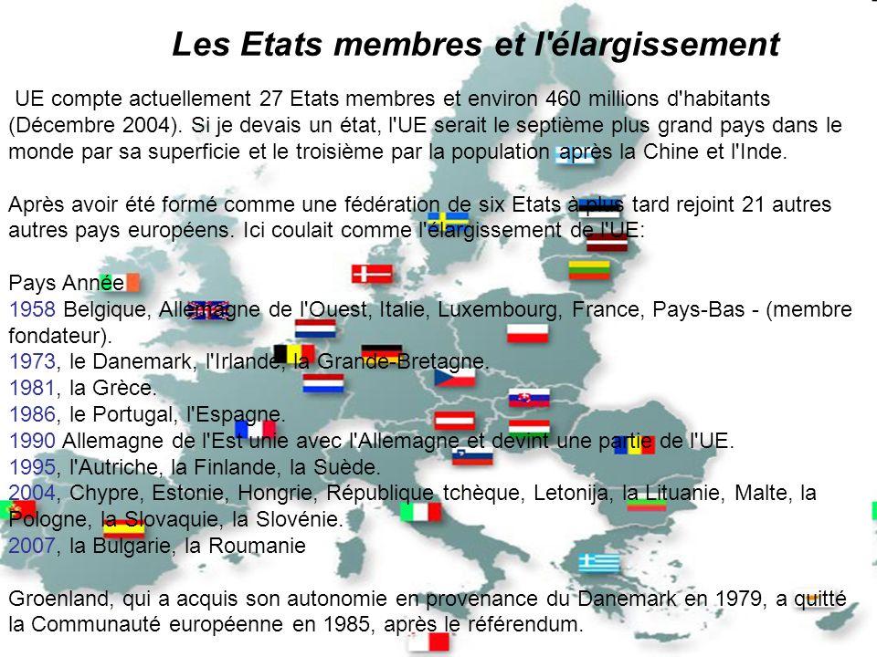 UE compte actuellement 27 Etats membres et environ 460 millions d'habitants (Décembre 2004). Si je devais un état, l'UE serait le septième plus grand