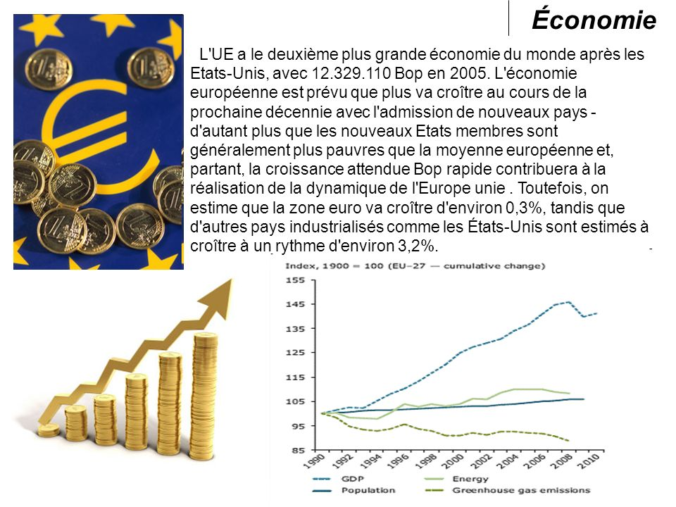 L'UE a le deuxième plus grande économie du monde après les Etats-Unis, avec 12.329.110 Bop en 2005. L'économie européenne est prévu que plus va croîtr