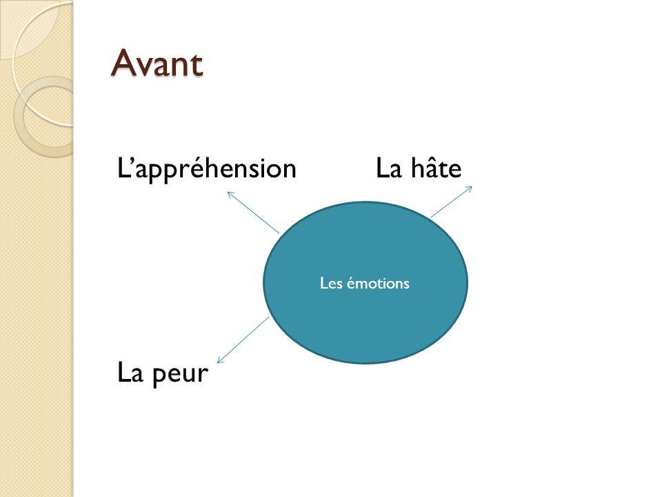 Avant LappréhensionLa hâte La peur Les émotions