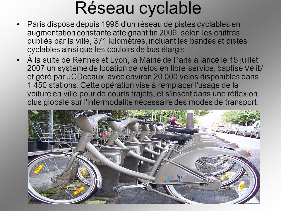 Réseau cyclable Paris dispose depuis 1996 d'un réseau de pistes cyclables en augmentation constante atteignant fin 2006, selon les chiffres publiés pa