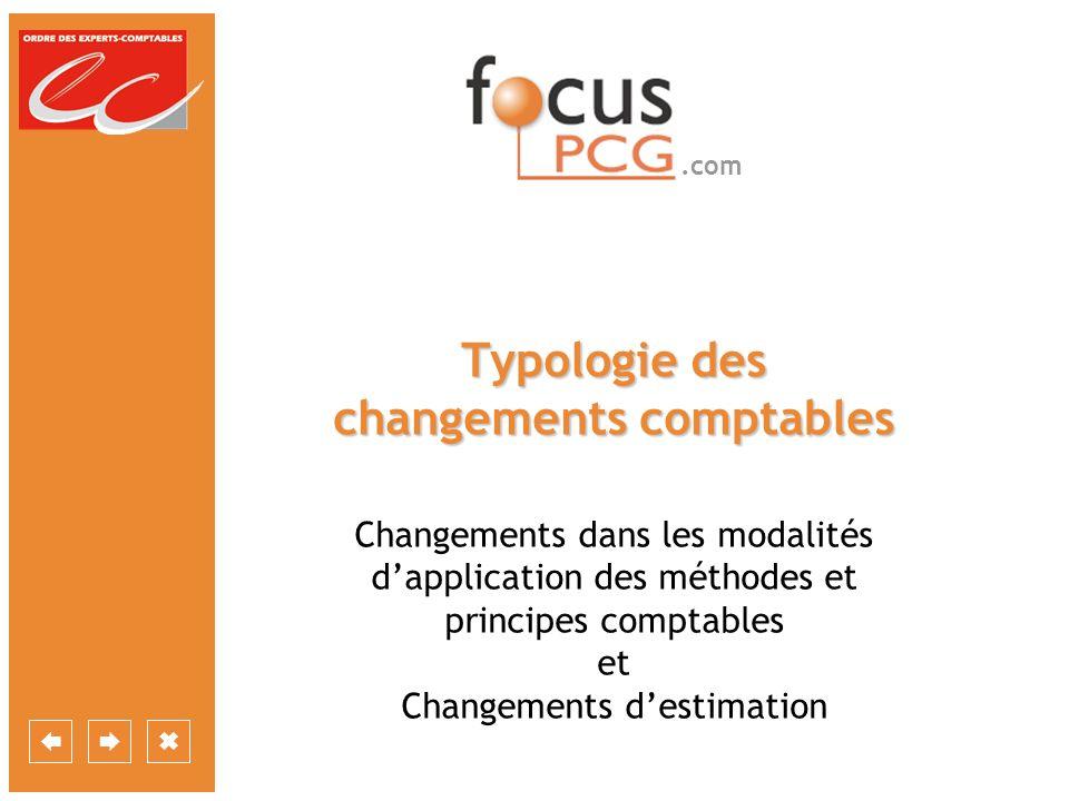 .com Typologie des changements comptables Changements dans les modalités dapplication des méthodes et principes comptables et Changements destimation