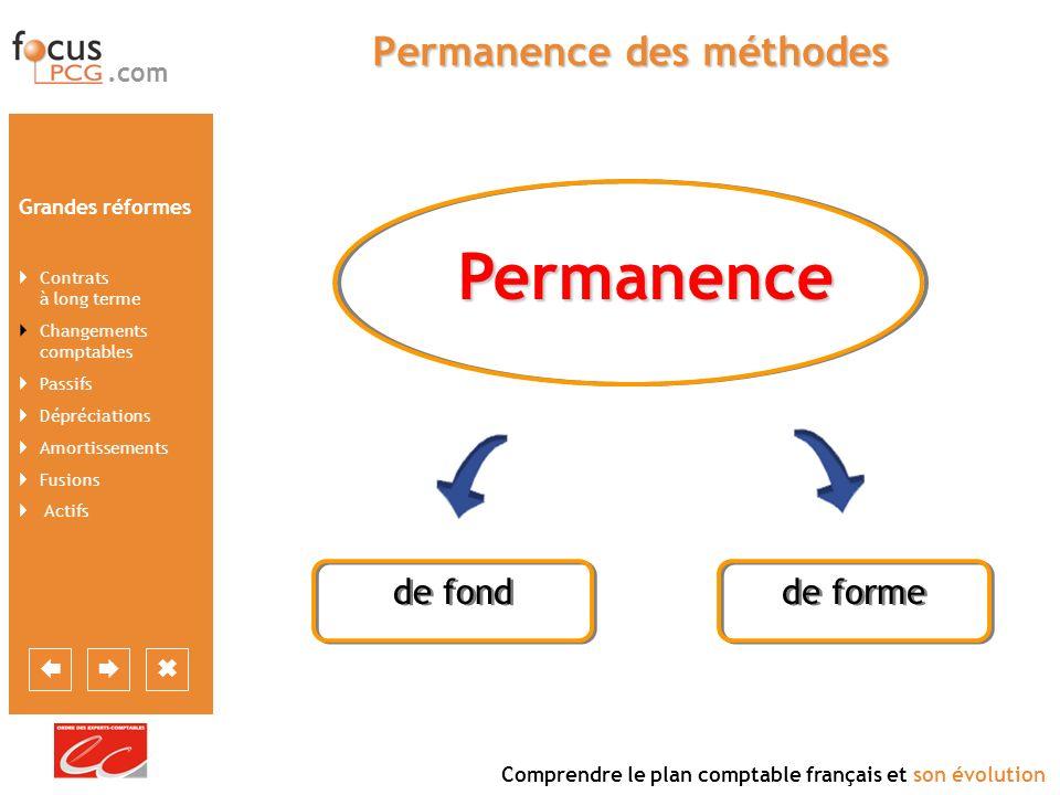 .com Typologie des changements comptables