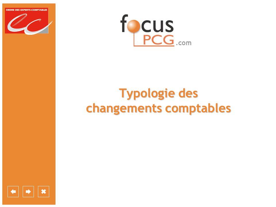 .com Typologie des changements comptables Les changements doption fiscale ou changement dopportunité