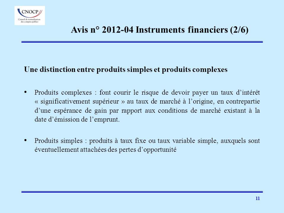 11 Une distinction entre produits simples et produits complexes Produits complexes : font courir le risque de devoir payer un taux dintérêt « signific