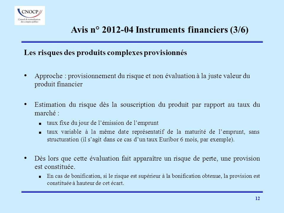 12 Les risques des produits complexes provisionnés Approche : provisionnement du risque et non évaluation à la juste valeur du produit financier Estim