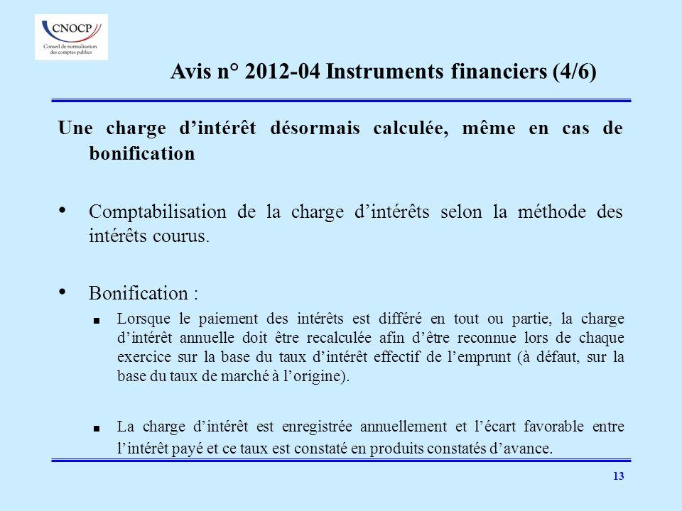 13 Une charge dintérêt désormais calculée, même en cas de bonification Comptabilisation de la charge dintérêts selon la méthode des intérêts courus. B