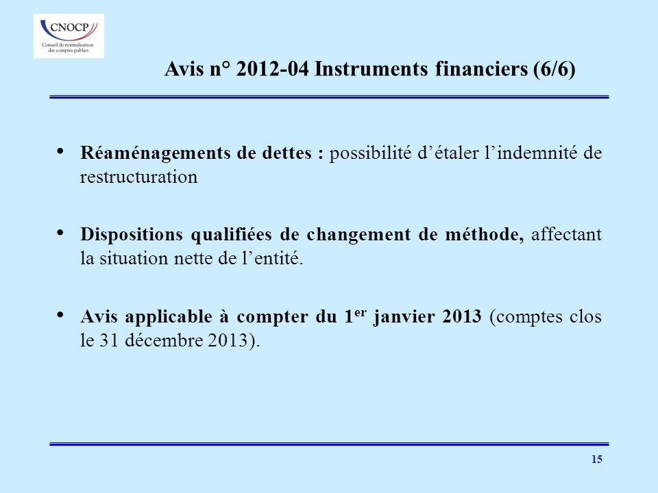 15 Réaménagements de dettes : possibilité détaler lindemnité de restructuration Dispositions qualifiées de changement de méthode, affectant la situati