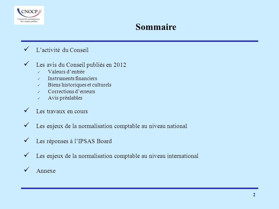2 Lactivité du Conseil Les avis du Conseil publiés en 2012 Valeurs dentrée Instruments financiers Biens historiques et culturels Corrections derreurs
