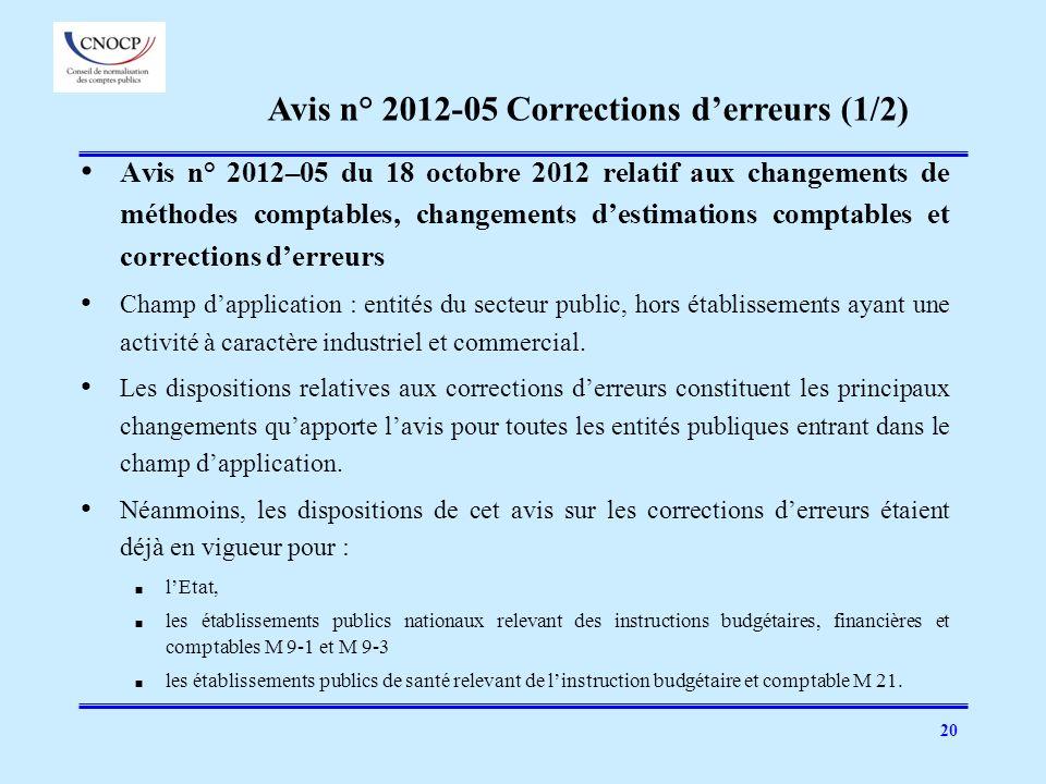20 Avis n° 2012–05 du 18 octobre 2012 relatif aux changements de méthodes comptables, changements destimations comptables et corrections derreurs Cham