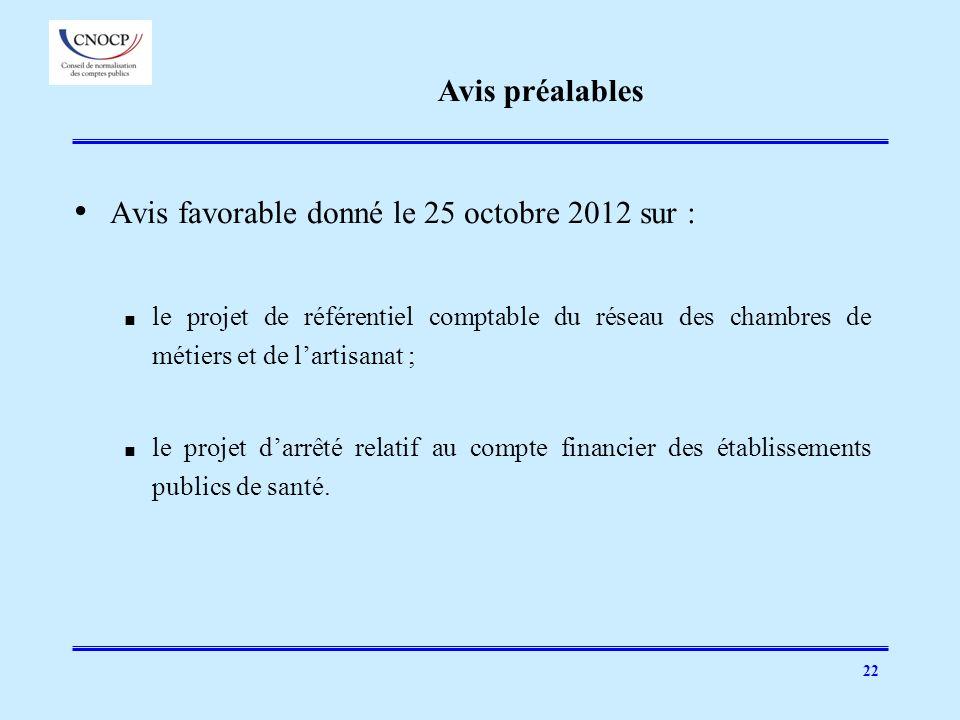 22 Avis favorable donné le 25 octobre 2012 sur : le projet de référentiel comptable du réseau des chambres de métiers et de lartisanat ; le projet dar