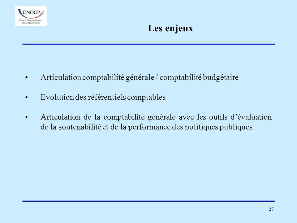 Articulation comptabilité générale / comptabilité budgétaire Evolution des référentiels comptables Articulation de la comptabilité générale avec les o