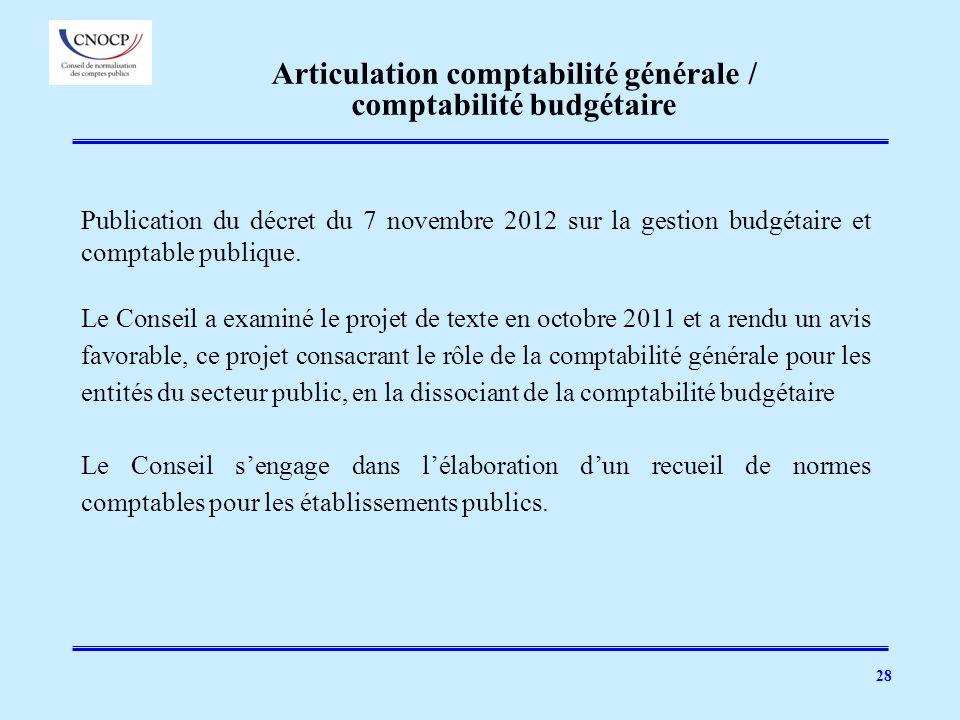 Articulation comptabilité générale / comptabilité budgétaire Publication du décret du 7 novembre 2012 sur la gestion budgétaire et comptable publique.