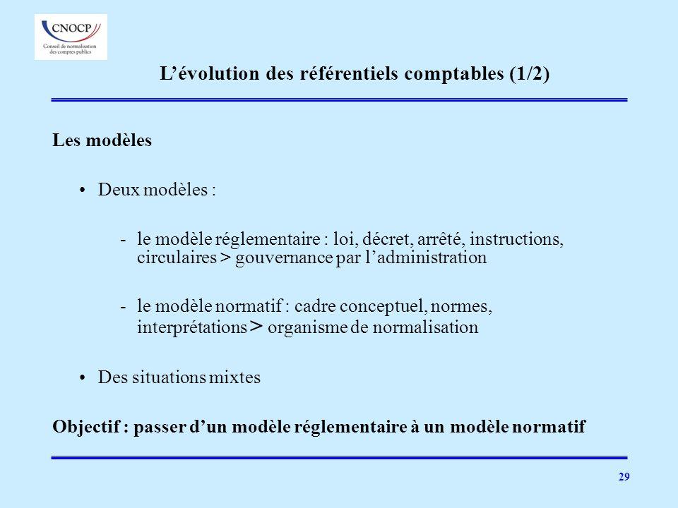Lévolution des référentiels comptables (1/2) Les modèles Deux modèles : -le modèle réglementaire : loi, décret, arrêté, instructions, circulaires > go