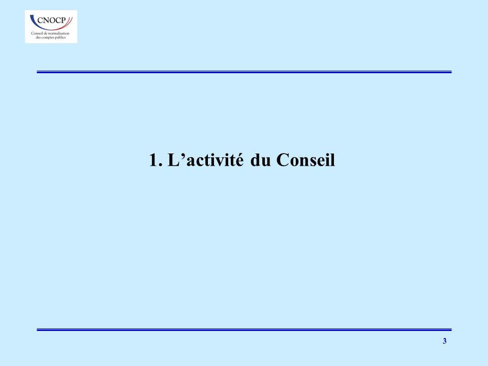 3 1. Lactivité du Conseil