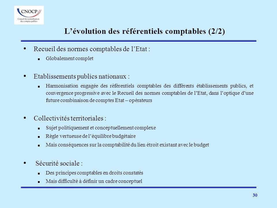 Lévolution des référentiels comptables (2/2) Recueil des normes comptables de lEtat : Globalement complet Etablissements publics nationaux : Harmonisa