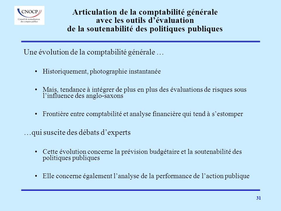 Articulation de la comptabilité générale avec les outils dévaluation de la soutenabilité des politiques publiques Une évolution de la comptabilité gén
