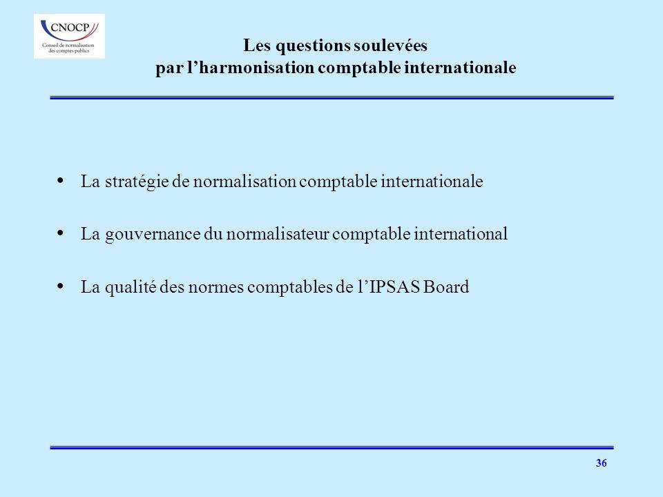 36 La stratégie de normalisation comptable internationale La gouvernance du normalisateur comptable international La qualité des normes comptables de