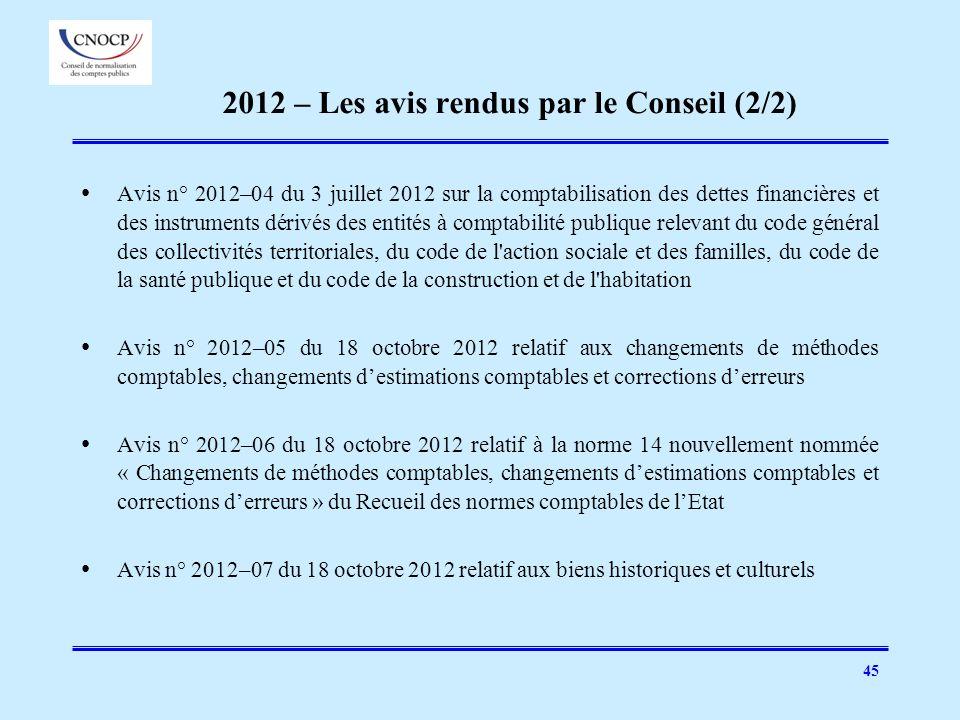 45 2012 – Les avis rendus par le Conseil (2/2) Avis n° 2012–04 du 3 juillet 2012 sur la comptabilisation des dettes financières et des instruments dér
