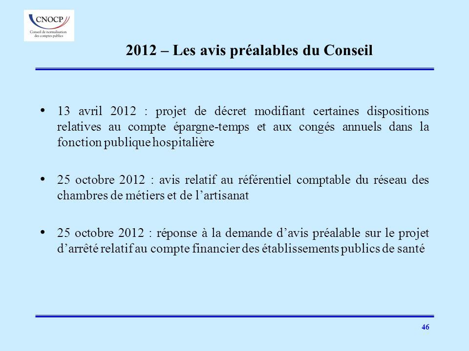 46 2012 – Les avis préalables du Conseil 13 avril 2012 : projet de décret modifiant certaines dispositions relatives au compte épargne-temps et aux co