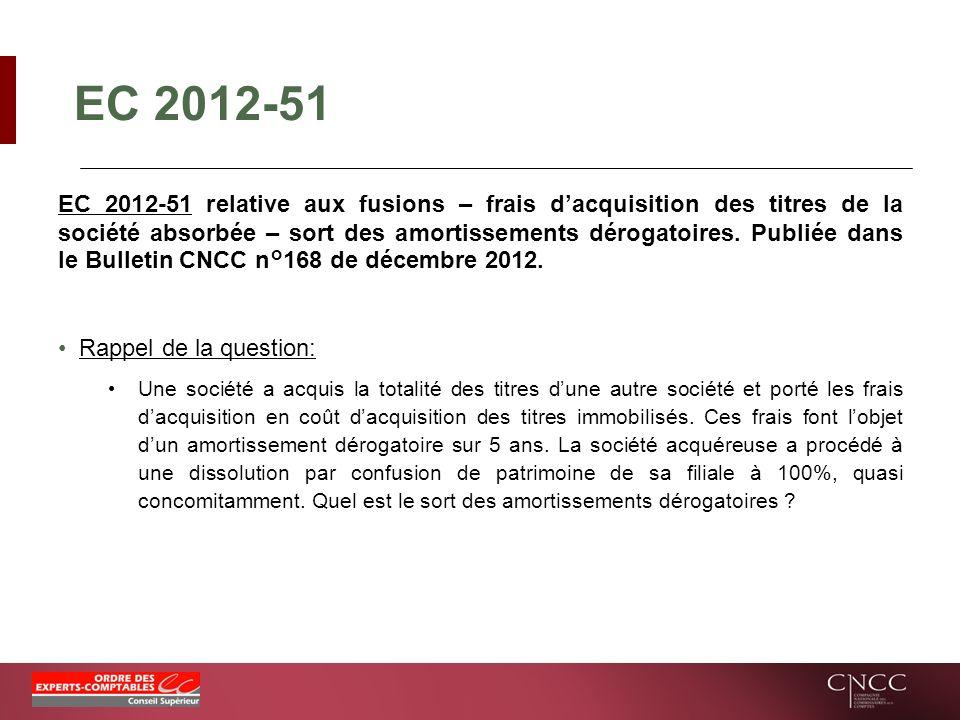 EC 2012-51 EC 2012-51 relative aux fusions – frais dacquisition des titres de la société absorbée – sort des amortissements dérogatoires. Publiée dans