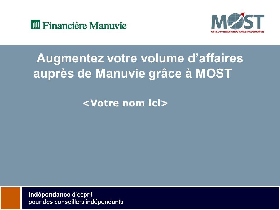 Indépendance desprit pour des conseillers indépendants Augmentez votre volume daffaires auprès de Manuvie grâce à MOST