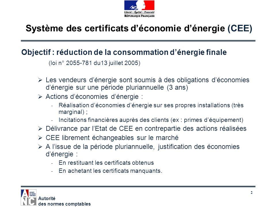 3 Comptabilisation (avis n° 2006-D du Comité dUrgence du CNC) Lobligation de produire les CEE obtenus ou acquis à lissue de la période triennale ne constitue pas un passif (IAS 37 §19) Les dépenses déconomies dénergie sont comptabilisées selon leur nature Les CEE sont suivis hors bilan en comptabilité matière.