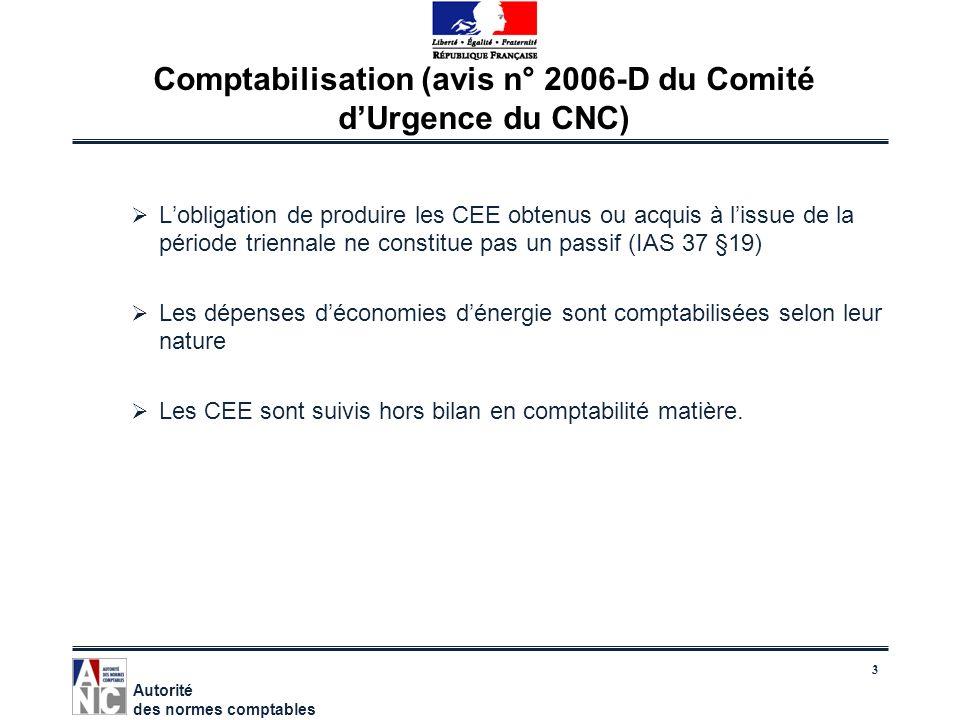 3 Comptabilisation (avis n° 2006-D du Comité dUrgence du CNC) Lobligation de produire les CEE obtenus ou acquis à lissue de la période triennale ne co